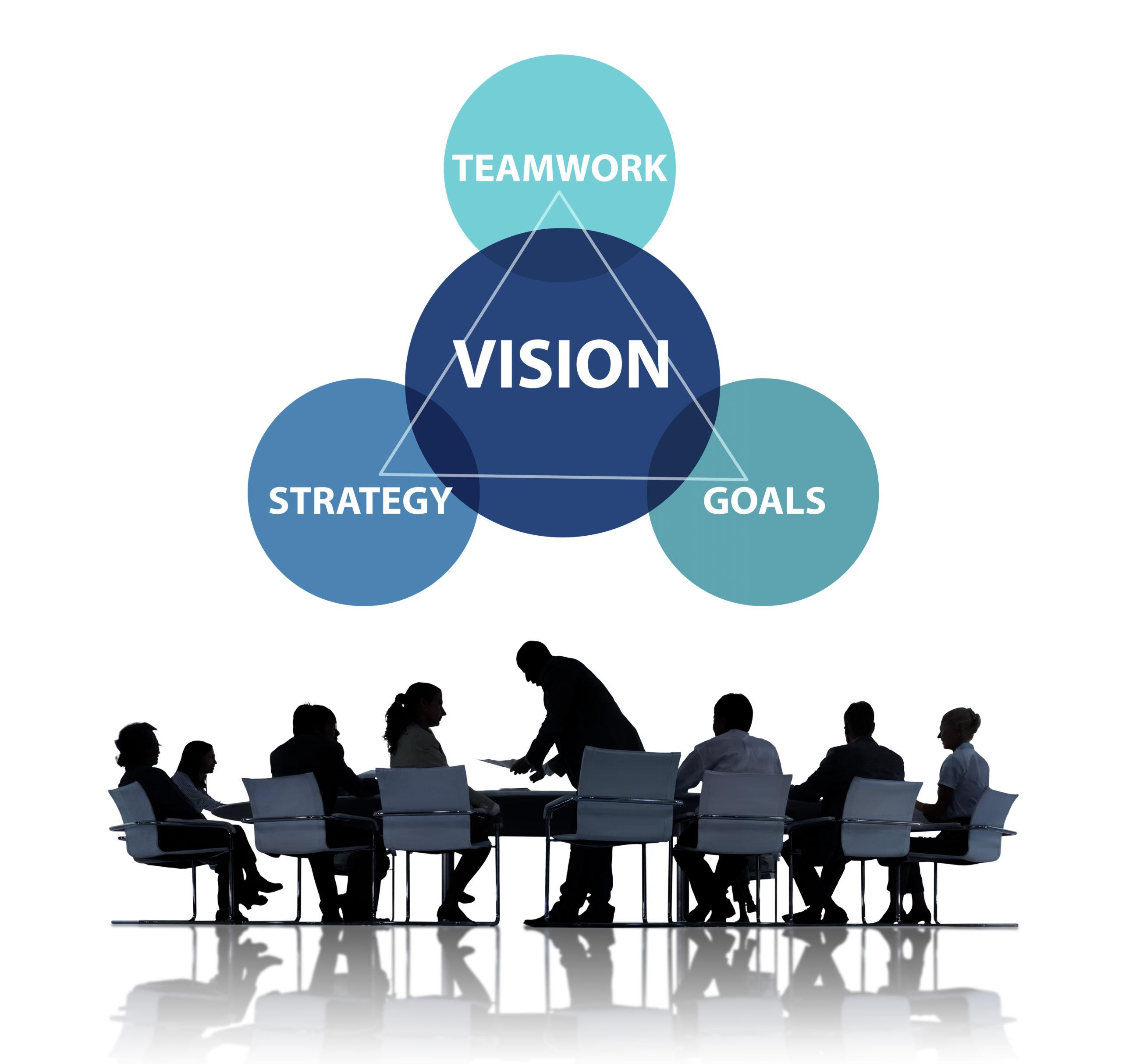 La vision se trouve au centre de la stratégie, du travail d'équipe et des objectifs de l'entreprise.